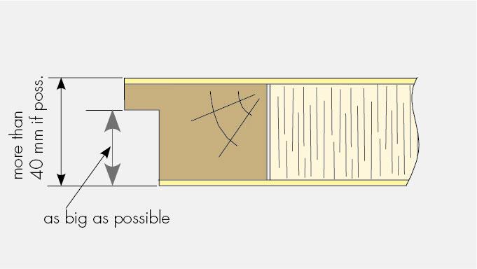 La Construction Des Portes CoupeFeu Sauerland Spanplatte